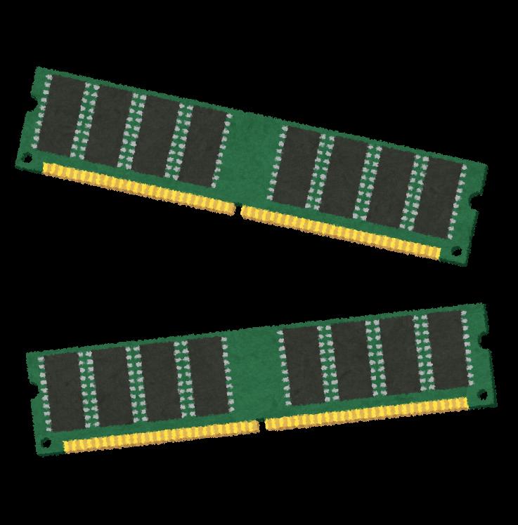 BTOパソコンのメモリ
