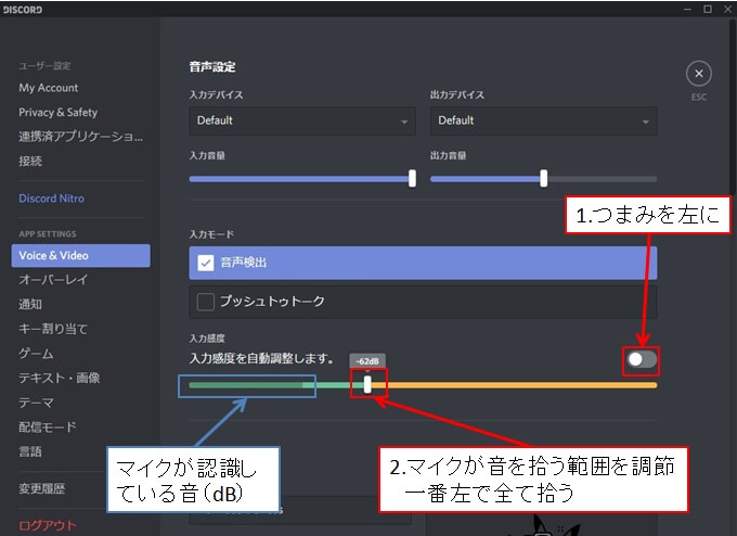 Discordのマイク入力感度の説明